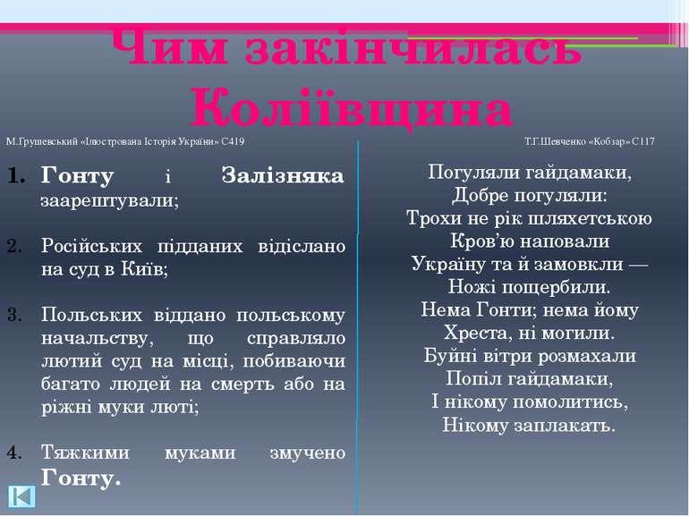 Слава Україні! Героям Слава! Слава козакам! Слава Гайдамакам! Слава Небесній ...