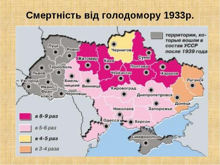 Смертність від голодомору 1933р.