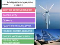 Альтернативні джерела енергії :