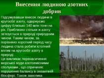 Внесення людиною азотних добрив Підсумувавши внесок людини в кругообіг азоту,...