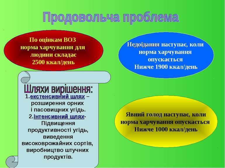 По оцінкам ВОЗ норма харчування для людини складає 2500 ккал/день Недоїдання ...