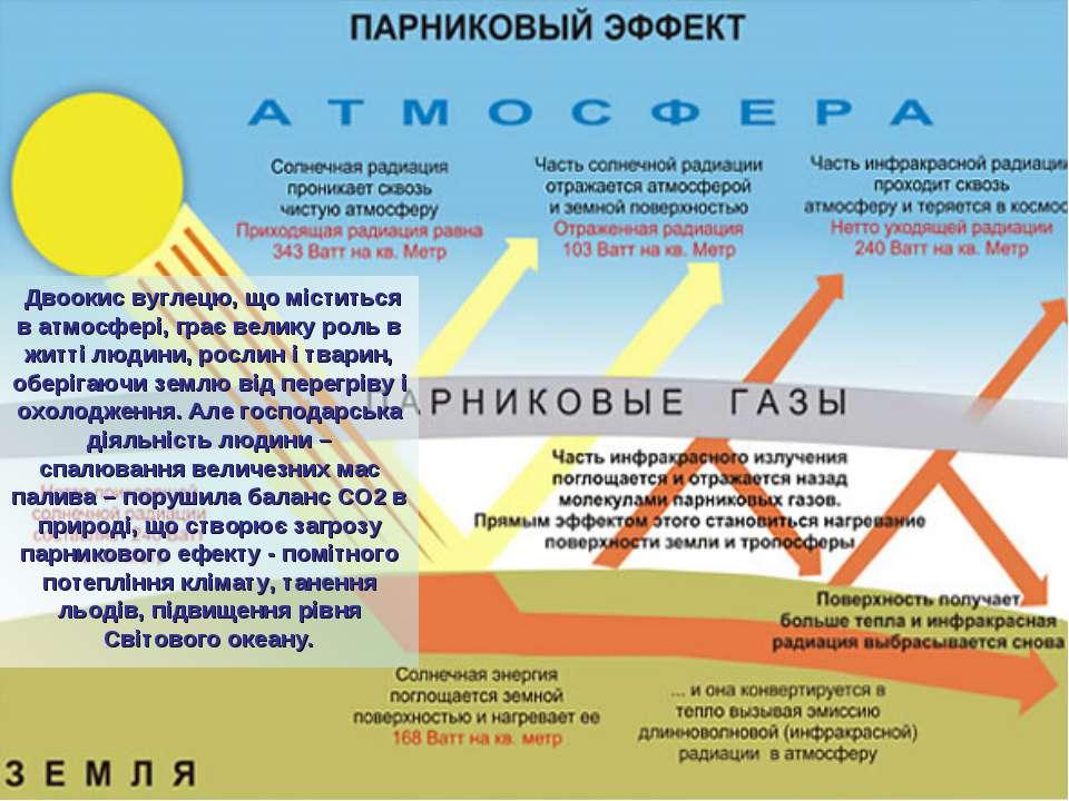 Двоокис вуглецю, що міститься в атмосфері, грає велику роль в житті людини, р...