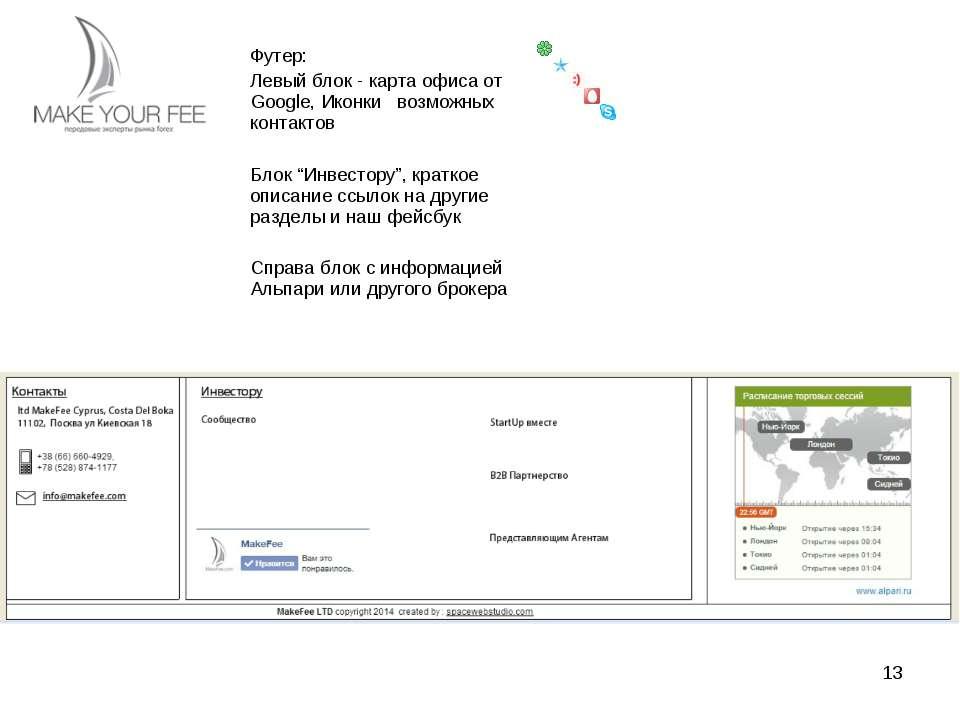 """Футер: Левый блок - карта офиса от Google, Иконки возможных контактов Блок """"И..."""
