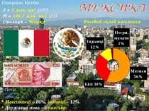 карта S = 2 млн. км2 (ХІV) Н = 108,7 млн. чол. (ХІ) Столиця – Мехіко Песо Рас...