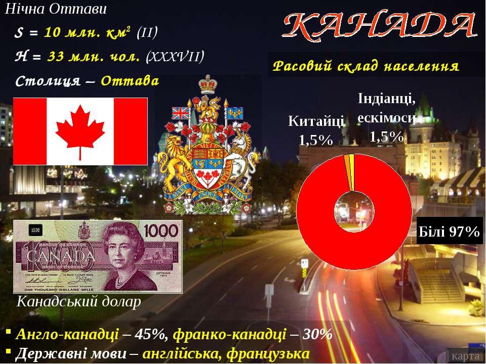 Нічна Оттави карта S = 10 млн. км2 (ІІ) Н = 33 млн. чол. (ХХХVІІ) Канадський ...