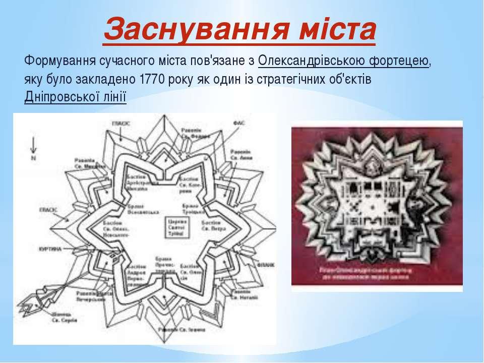 Заснування міста Формування сучасного міста пов'язане зОлександрівською форт...
