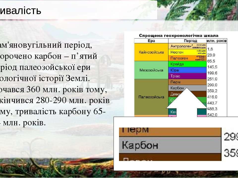 Кам'яновугільний період, скорочено карбон – п'ятий період палеозойської ери г...