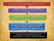Заключение в январе 1995 таможенного союза с Россией Привело к повышению импо...