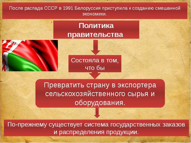 После распада СССР в 1991 Белоруссия приступила к созданию смешанной экономик...