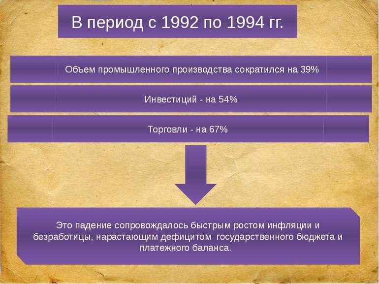 В период с 1992 по 1994 гг. Объем промышленного производства сократился на 3...