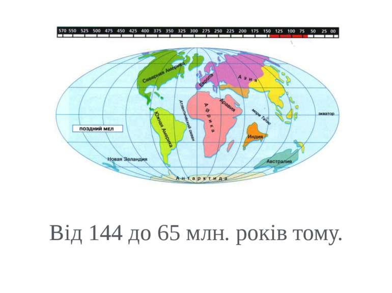 Від 144 до 65 млн. років тому.