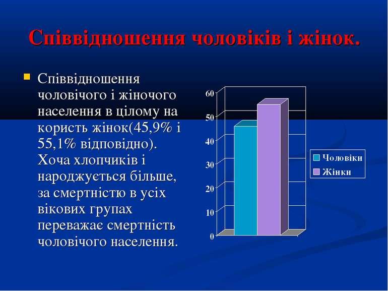 Співвідношення чоловіків і жінок. Співвідношення чоловічого і жіночого населе...