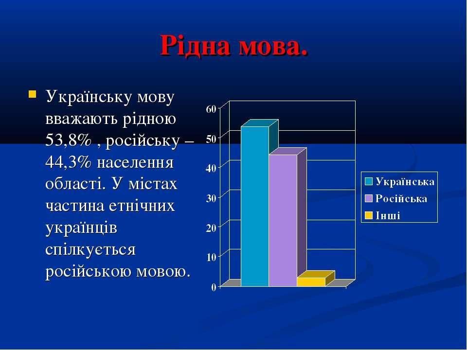 Рідна мова. Українську мову вважають рідною 53,8% , російську – 44,3% населен...