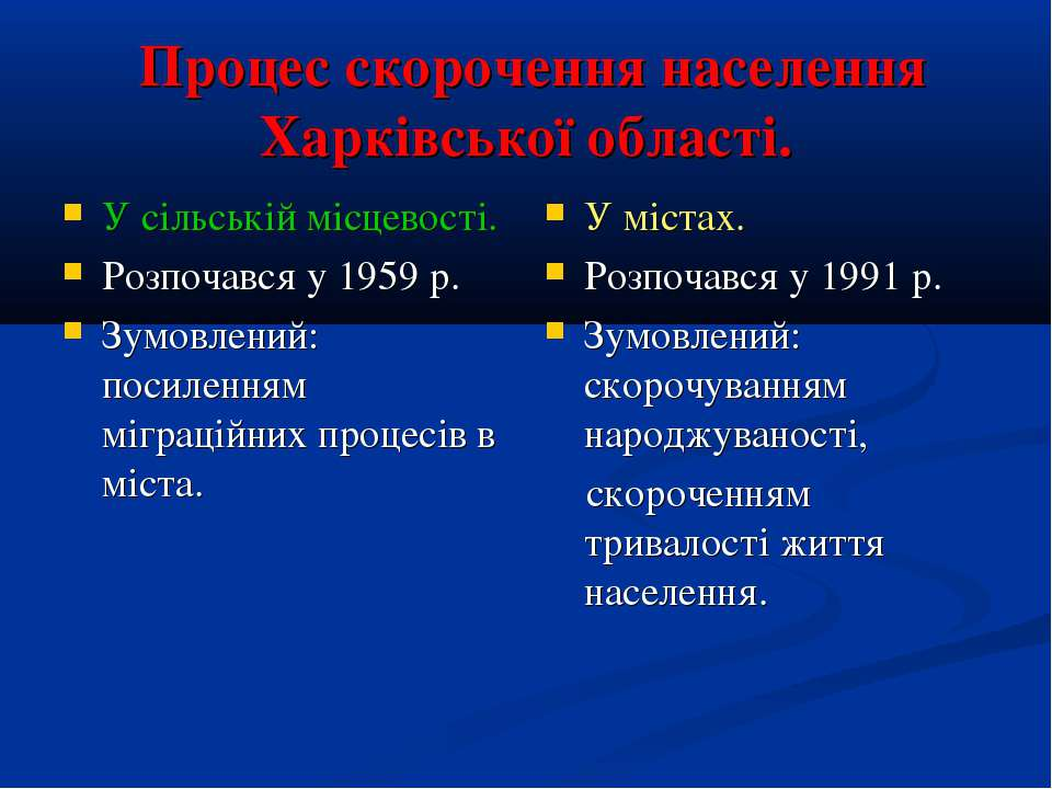 Процес скорочення населення Харківської області. У сільській місцевості. Розп...