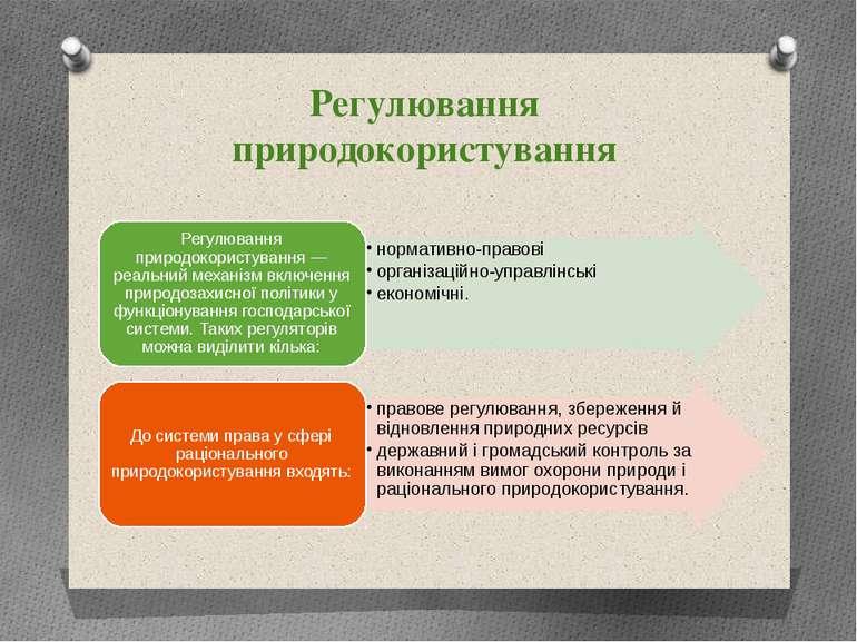 Регулювання природокористування