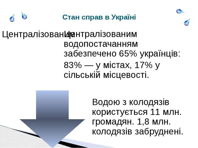 Стан справ в Україні