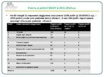 На 60 секцій 11 наукових відділень поступило 1238 робіт (у 2010/2011 н.р. – 1...