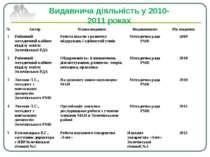 Видавнича діяльність у 2010-2011 роках № Автор Назва видання Видавництво Рік ...