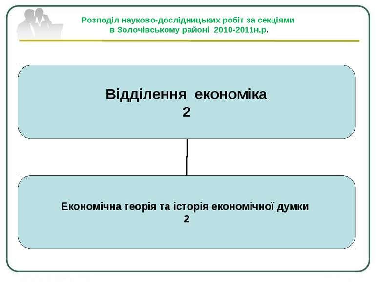 Розподіл науково-дослідницьких робіт за секціями в Золочівському районі 2010-...