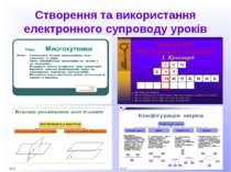 Створення та використання електронного супроводу уроків