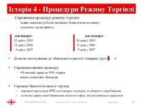 * Історія 4 - Процедури Режиму Торгівлі Georgian Economy Overview * Спрощення...