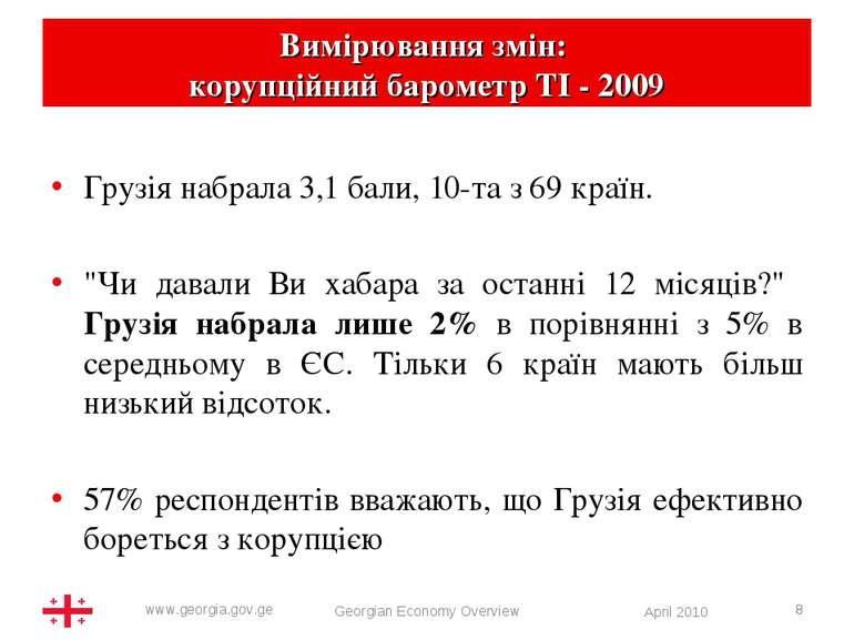* Вимірювання змін: корупційний барометр ТІ - 2009 Грузія набрала 3,1 бали, 1...