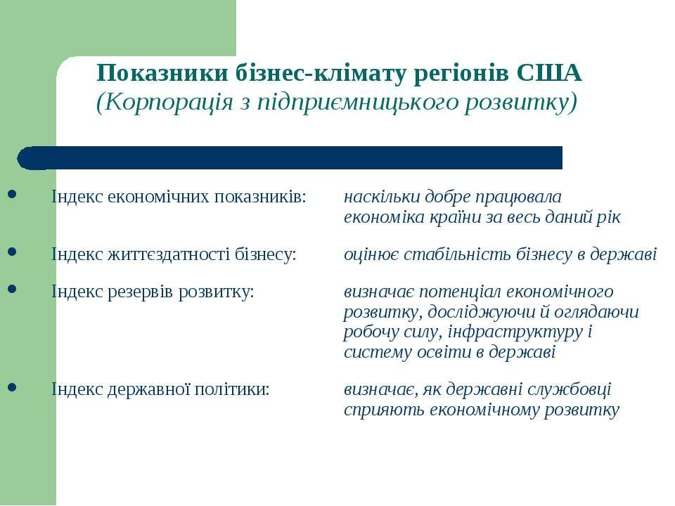 Показники бізнес-клімату регіонів США (Корпорація з підприємницького розвитку...