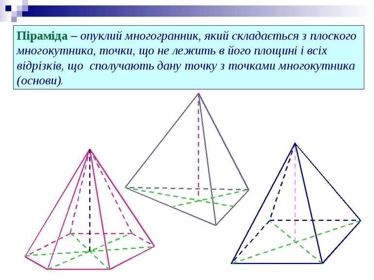 Піраміда – опуклий многогранник, який складається з плоского многокутника, то...