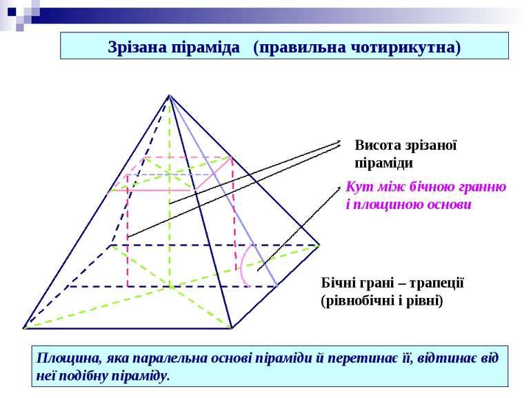 Зрізана піраміда (правильна чотирикутна) Площина, яка паралельна основі пірам...