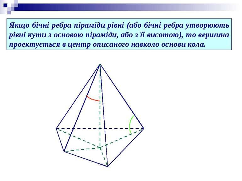Якщо бічні ребра піраміди рівні (або бічні ребра утворюють рівні кути з основ...