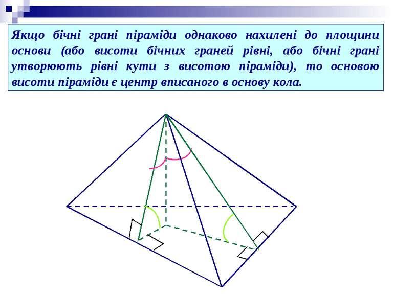 Якщо бічні грані піраміди однаково нахилені до площини основи (або висоти біч...