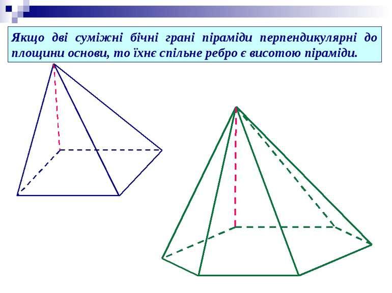 Якщо дві суміжні бічні грані піраміди перпендикулярні до площини основи, то ї...