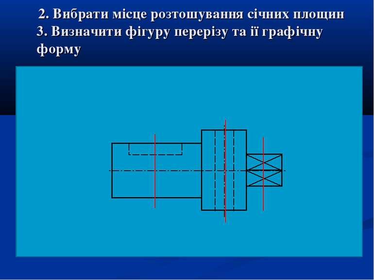 2. Вибрати місце розтошування січних площин 3. Визначити фігуру перерізу та і...