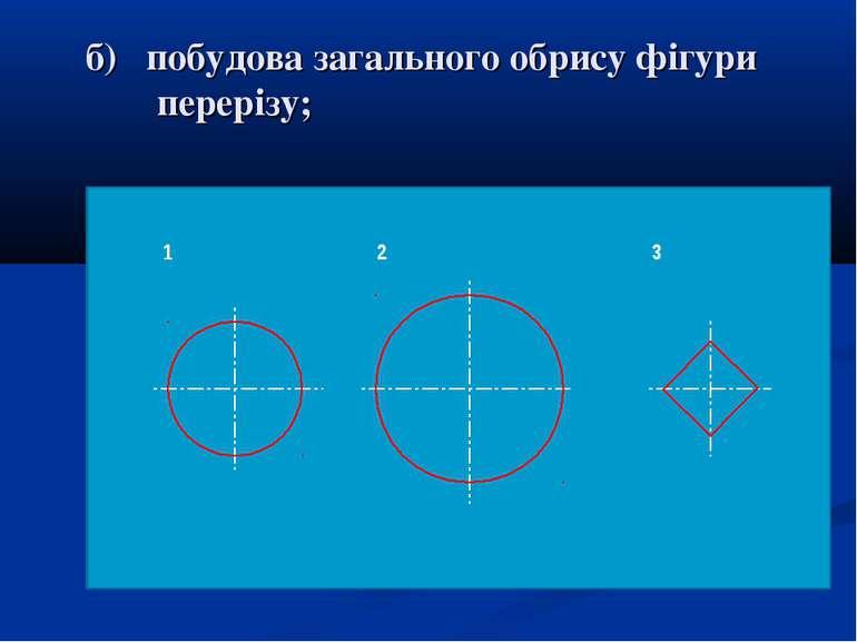 б) побудова загального обрису фігури перерізу; 1 2 3