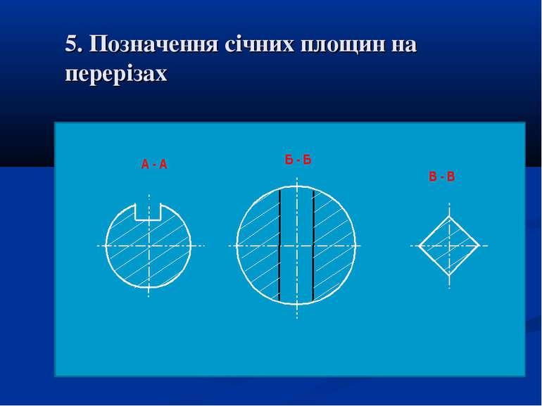 5. Позначення січних площин на перерізах А - А Б - Б В - В