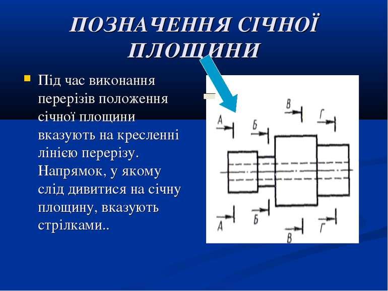 ПОЗНАЧЕННЯ СІЧНОЇ ПЛОЩИНИ Під час виконання перерізів положення січної площин...