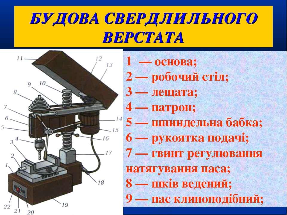 БУДОВА СВЕРДЛИЛЬНОГО ВЕРСТАТА 1 — основа; 2 — робочий стіл; 3 — лещата; 4 — п...