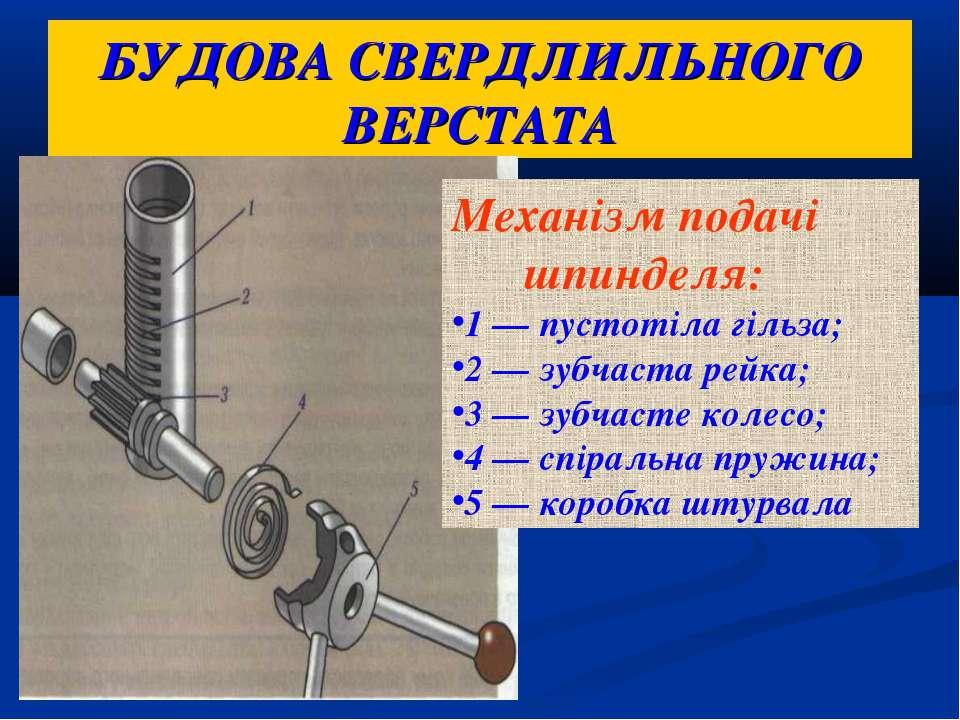 БУДОВА СВЕРДЛИЛЬНОГО ВЕРСТАТА Механізм подачі шпинделя: 1 — пустотіла гільза;...