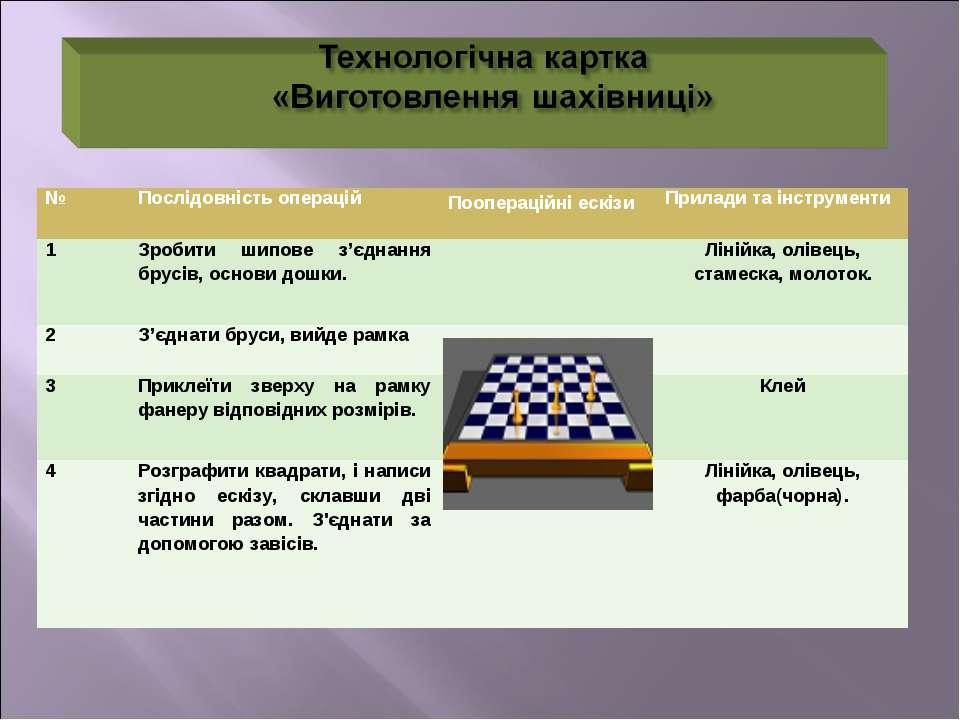 № Послідовність операцій Поопераційні ескізи Прилади та інструменти 1 Зробити...
