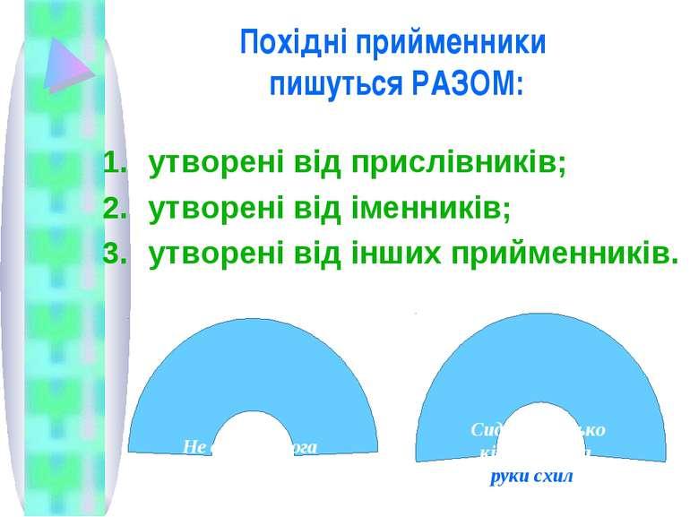 Похідні прийменники пишуться РАЗОМ: утворені від прислівників; утворені від і...