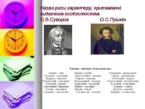 Назви риси характеру, притаманні видатним особистостям. О.В.Суворов О.С.Пушкі...