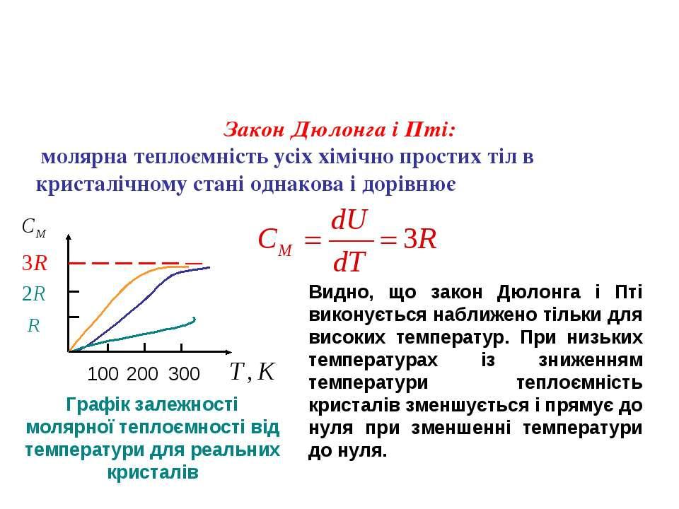 Закон Дюлонга і Пті: молярна теплоємність усіх хімічно простих тіл в кристалі...