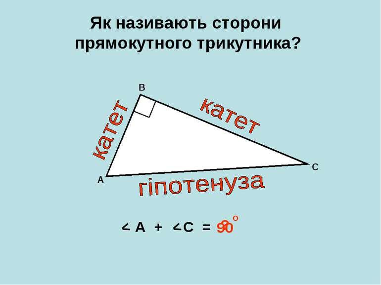 Як називають сторони прямокутного трикутника? А В С < < А + С = ? 90 о