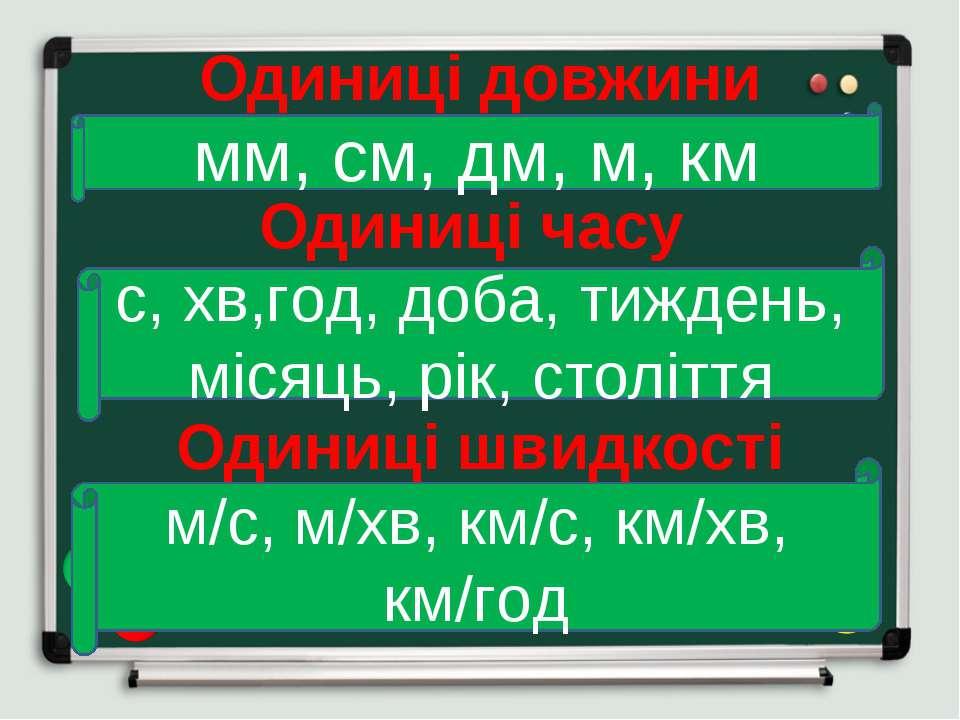 Одиниці довжини Одиниці часу Одиниці швидкості мм, см, дм, м, км с, хв,год, д...