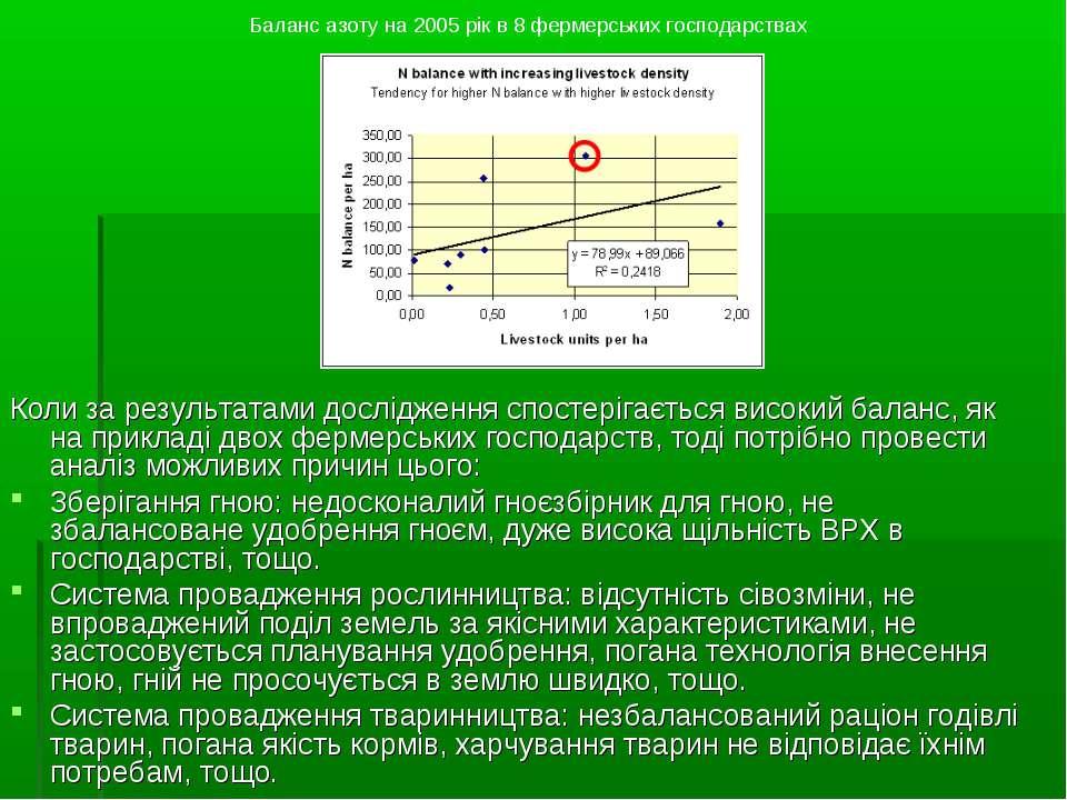 Баланс азоту на 2005 рік в 8 фермерських господарствах Коли за результатами д...