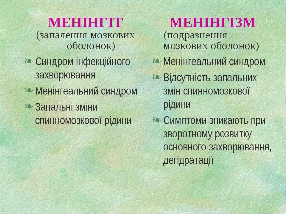 МЕНІНГІТ (запалення мозкових оболонок) Синдром інфекційного захворювання Мені...