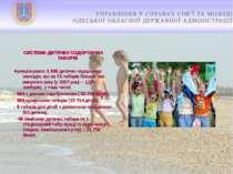 СИСТЕМА ДИТЯЧИХ ОЗДОРОВЧИХ ТАБОРІВ Функціонувало 1 245 дитячих оздоровчих зак...