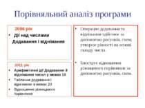 Порівняльний аналіз програми 2006 рік Дії над числами Додавання і віднімання ...