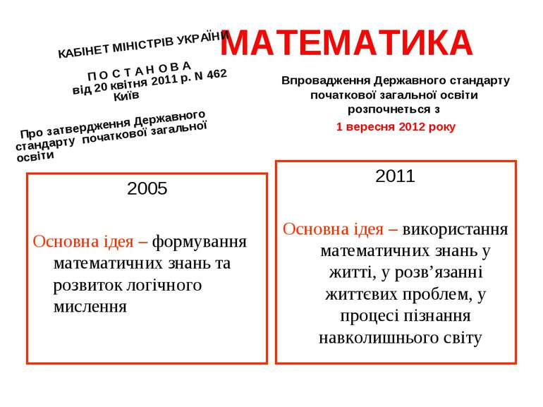 МАТЕМАТИКА  КАБІНЕТ МІНІСТРІВ УКРАЇНИ ПОСТАНОВА від 20 квітня 2011 р...