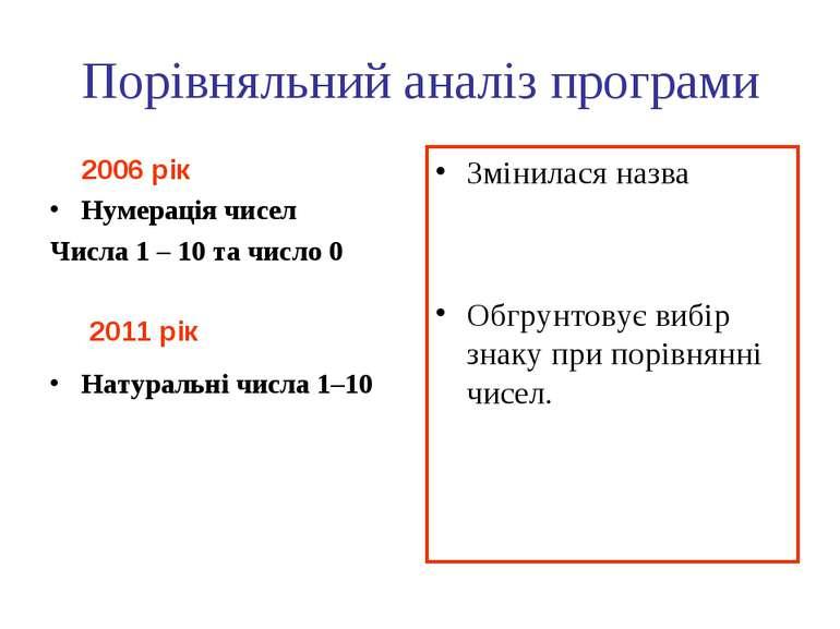 Порівняльний аналіз програми 2006 рік Нумерація чисел Числа 1 – 10 та число 0...